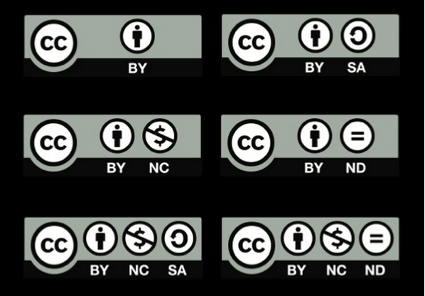 Figure 10.7 The spectrum of Creative Commons licenses  © The Creative Commons, 2013